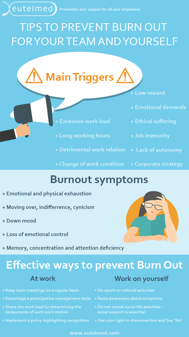 Infographie-Burn-Out